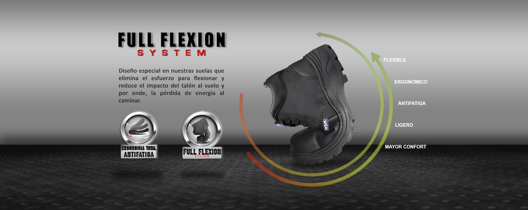 Full flexión